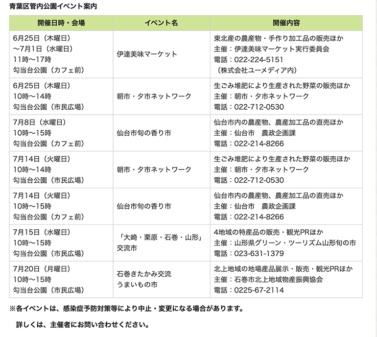 引用:仙台市HP