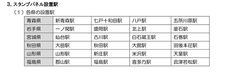 引用:JR東日本